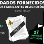 Ibama autuou 27 empresas de agrotóxicos por  dados falsos em 2015