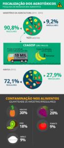 fiscalizacao-dos-agrotoxicospng (1)